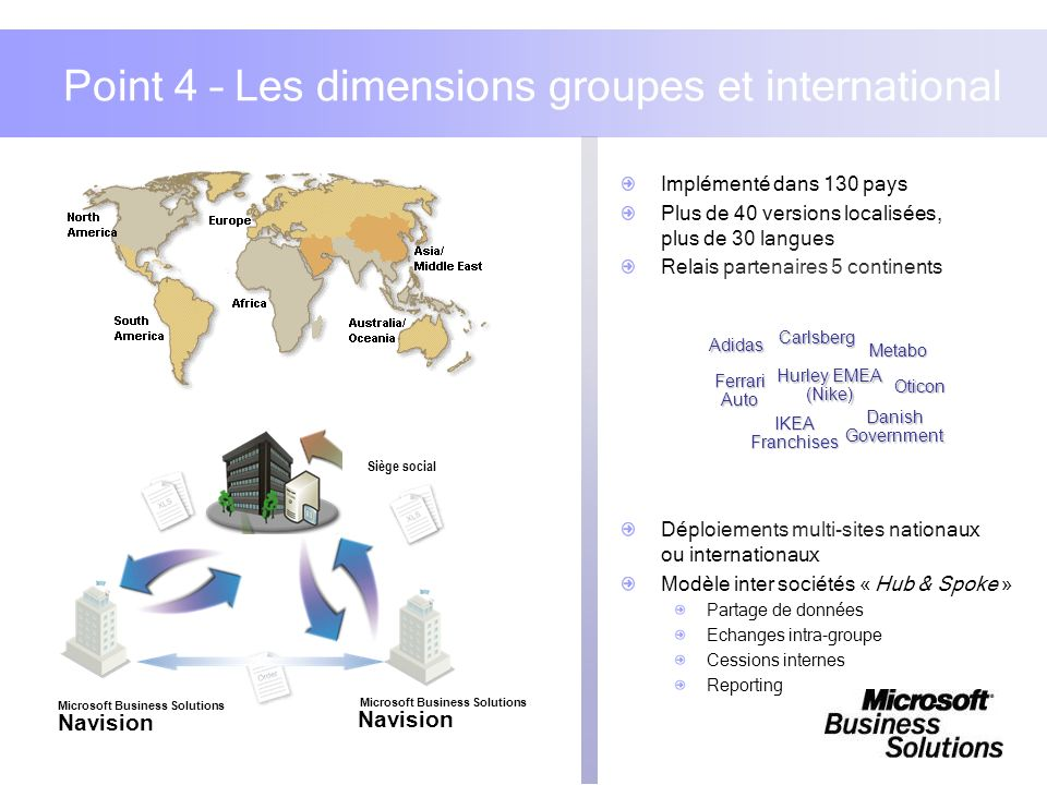Point 4 – Les dimensions groupes et international