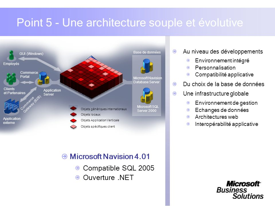Point 5 - Une architecture souple et évolutive