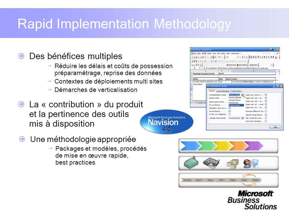 Rapid Implementation Methodology
