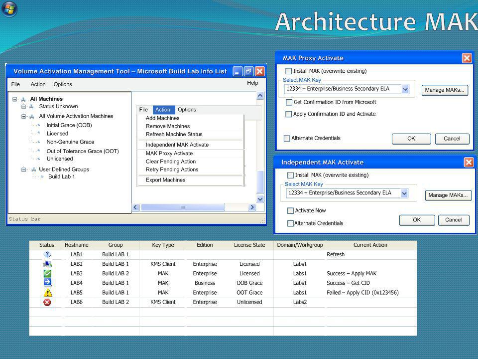 Architecture MAK Volume Activation Management Tool