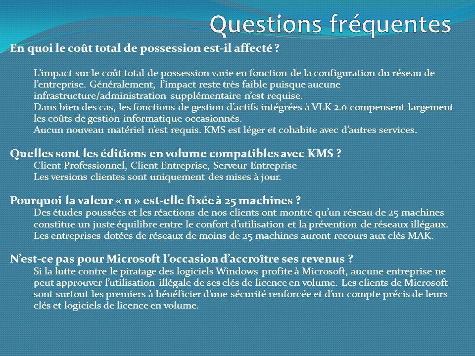 Questions fréquentes En quoi le coût total de possession est-il affecté