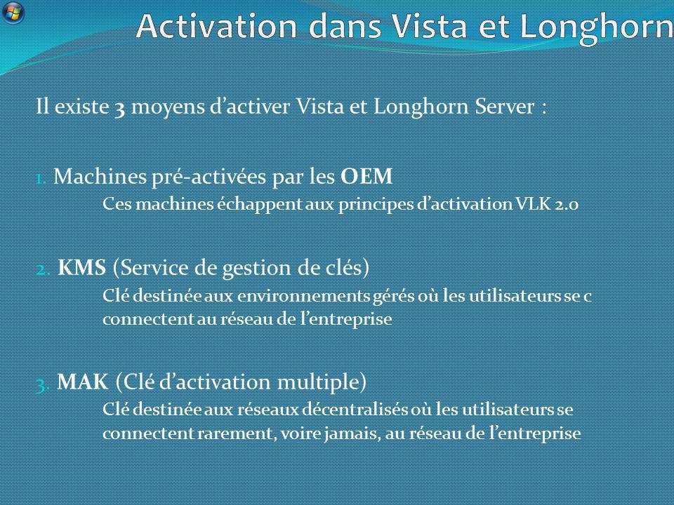 Activation dans Vista et Longhorn