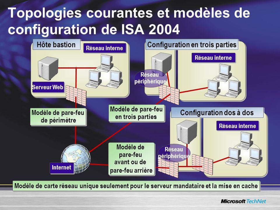 Topologies courantes et modèles de configuration de ISA 2004