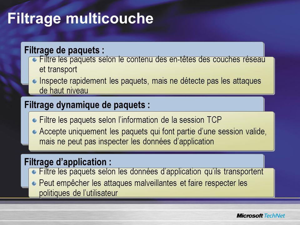 Filtrage multicouche Filtrage de paquets :