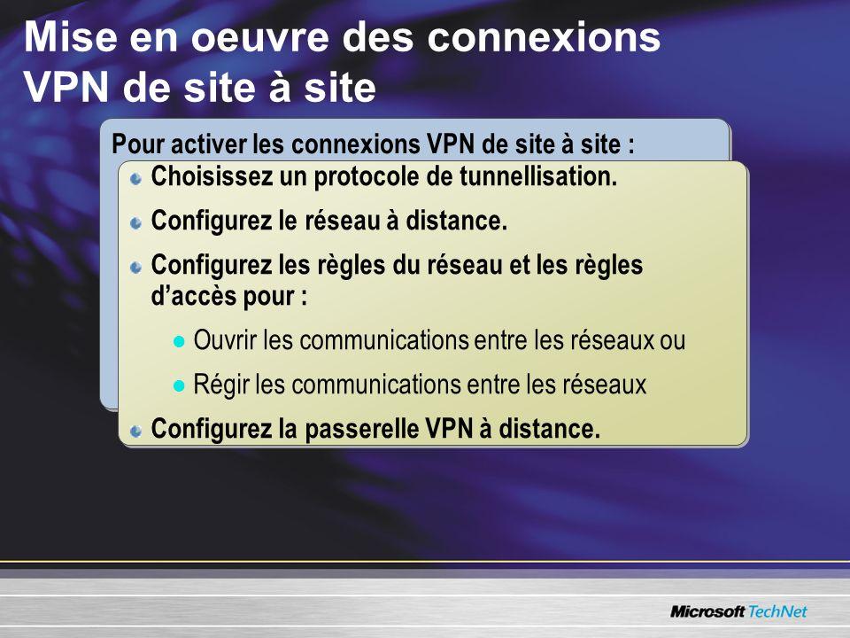 Mise en oeuvre des connexions VPN de site à site
