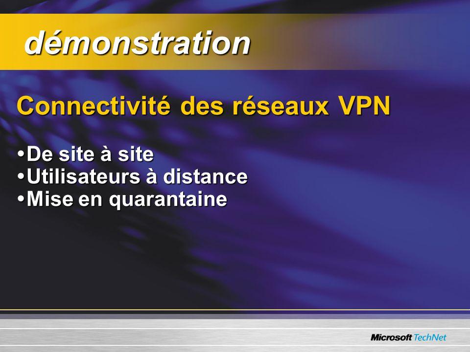 démonstration Connectivité des réseaux VPN De site à site