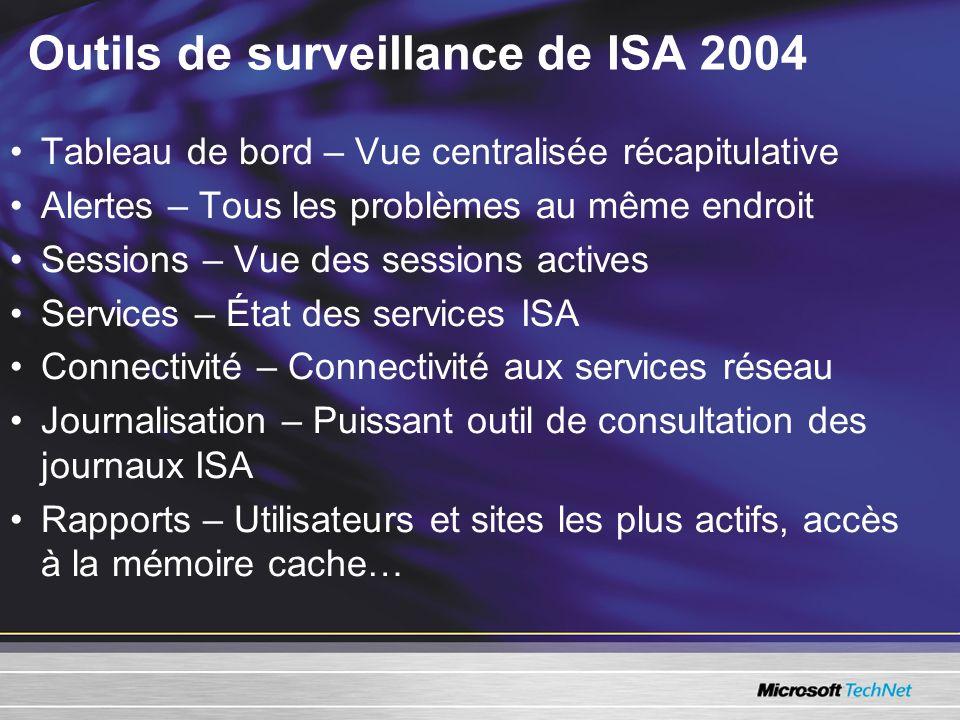 Outils de surveillance de ISA 2004