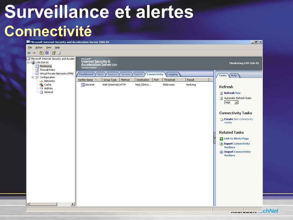 Surveillance et alertes Connectivité