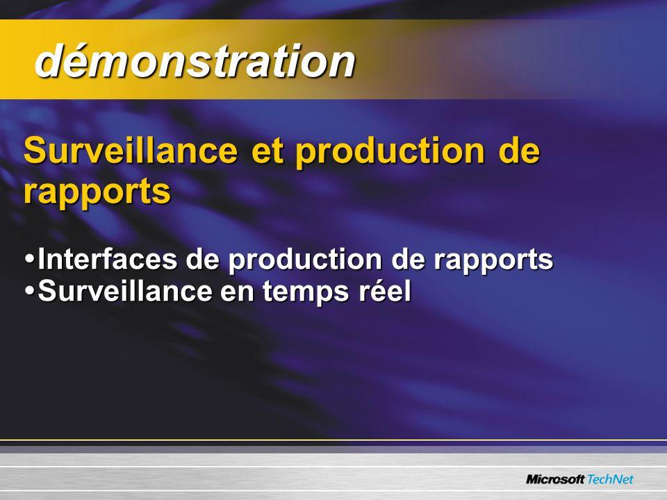 démonstration Surveillance et production de rapports