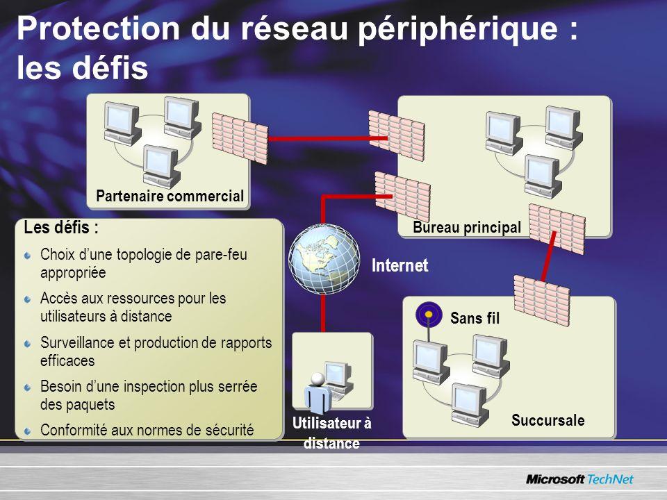 Protection du réseau périphérique : les défis