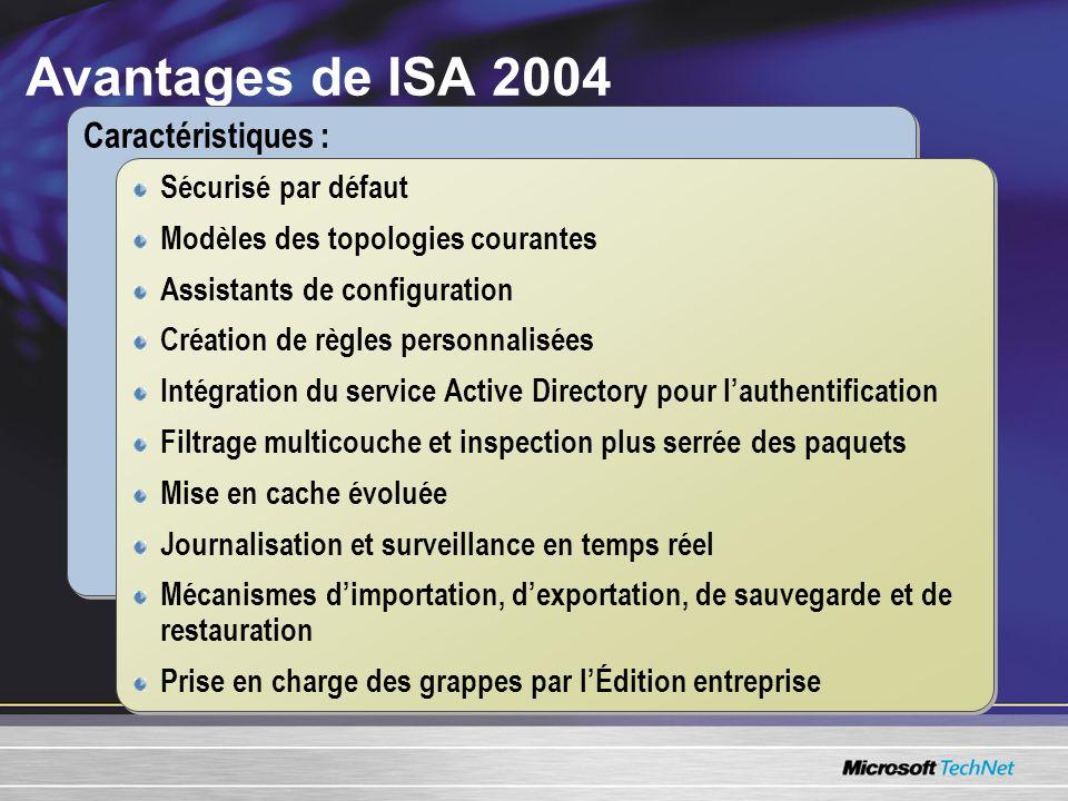 Avantages de ISA 2004 Caractéristiques : Sécurisé par défaut
