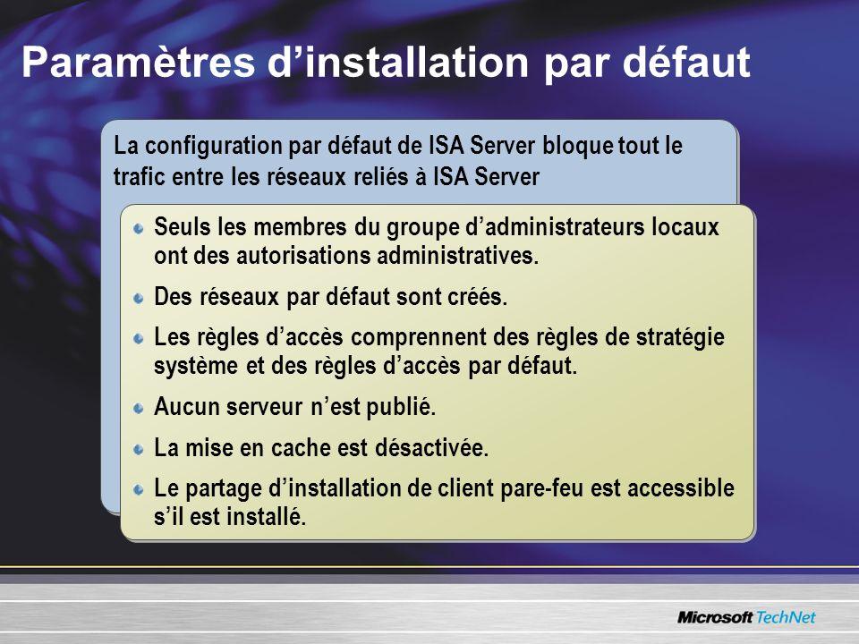 Paramètres d'installation par défaut
