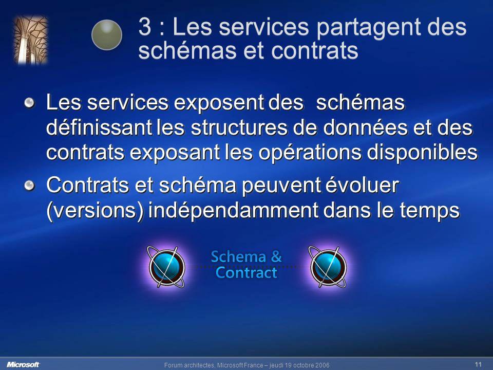 3 : Les services partagent des schémas et contrats