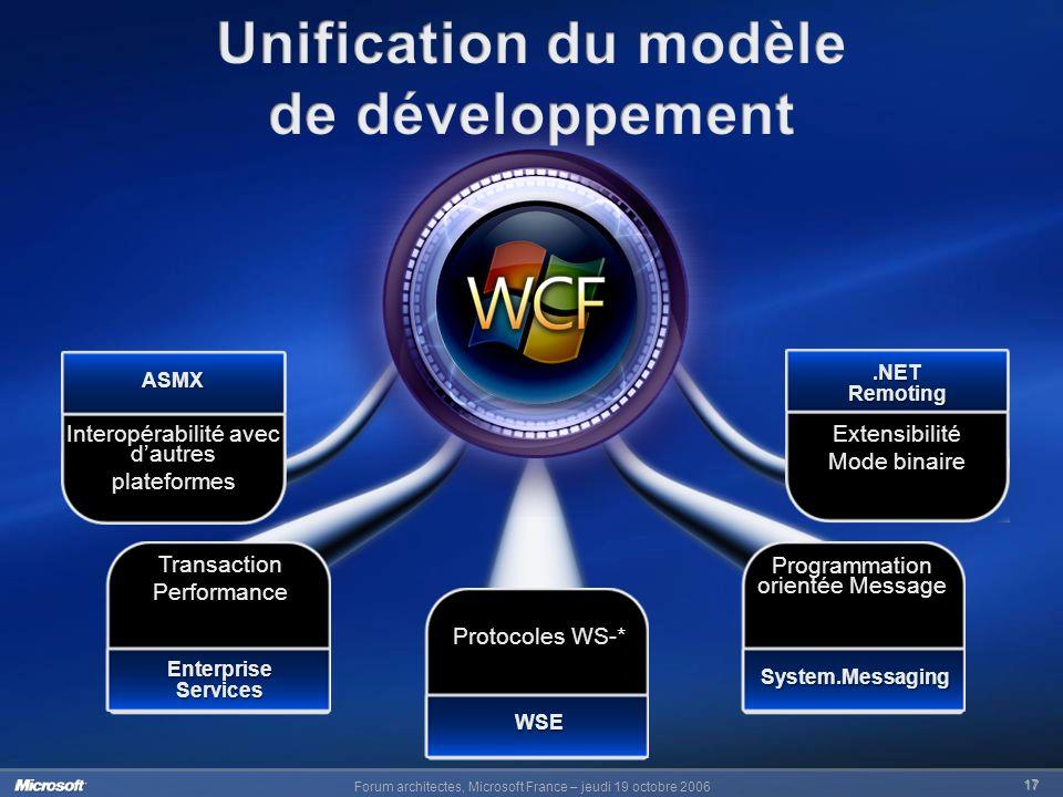 Unification du modèle de développement