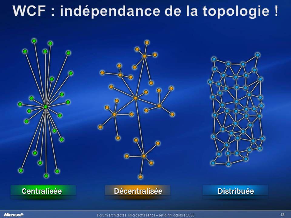 WCF : indépendance de la topologie !