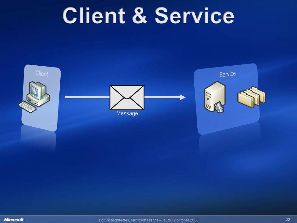 Client & Service Client Service