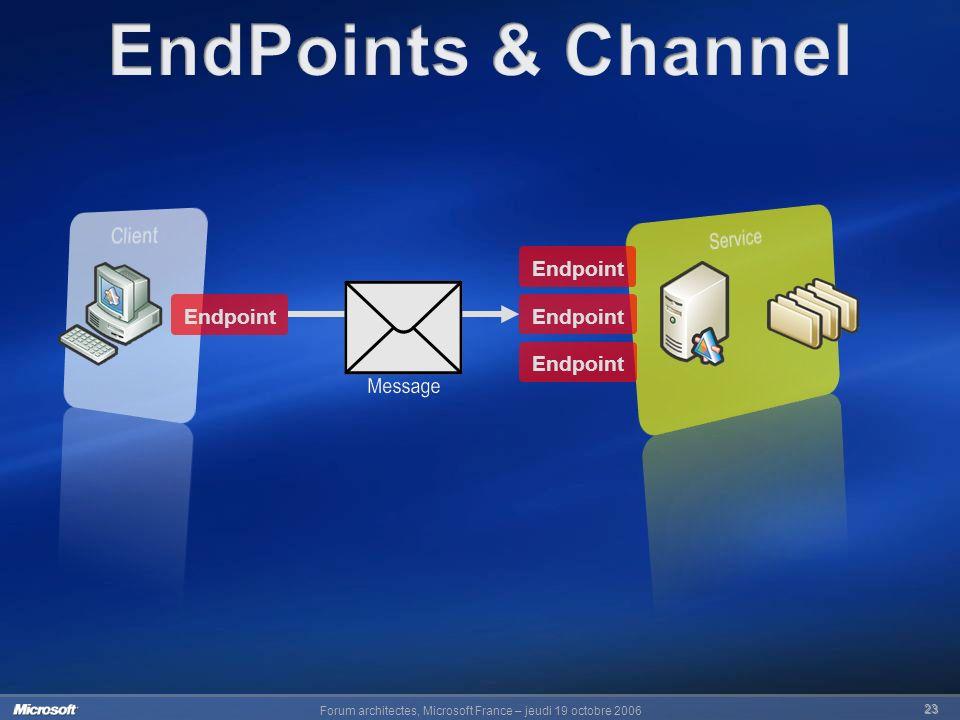 EndPoints & Channel Client Service Endpoint Endpoint Endpoint Endpoint