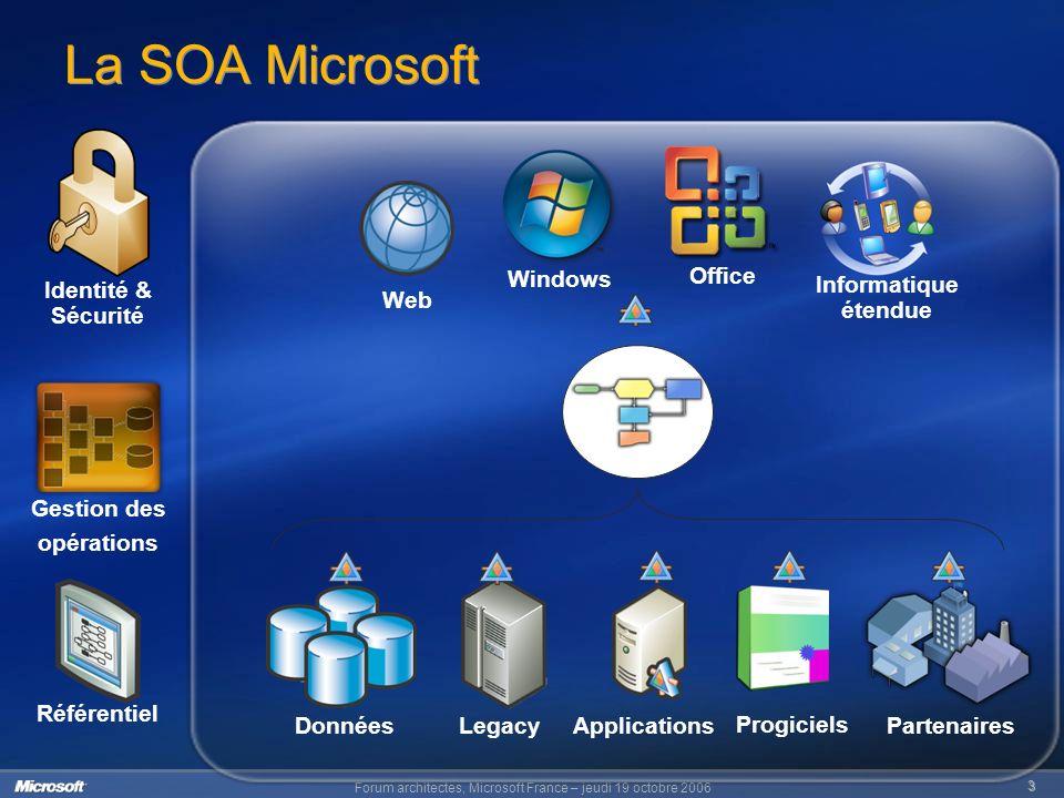 La SOA Microsoft Identité & Sécurité Informatique étendue Web Office