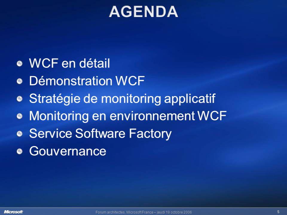 AGENDA WCF en détail Démonstration WCF