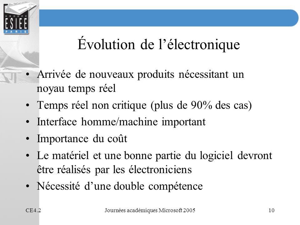 Évolution de l'électronique