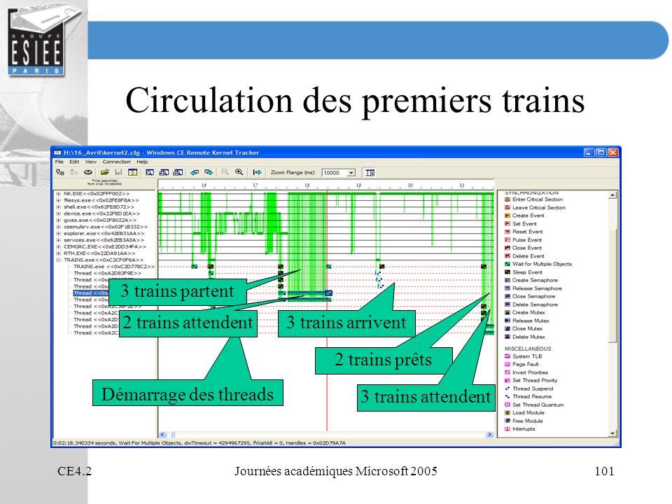 Circulation des premiers trains