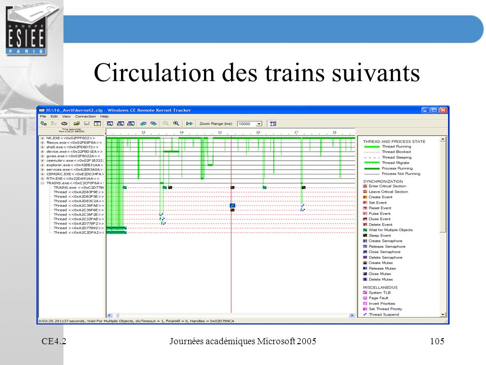 Circulation des trains suivants