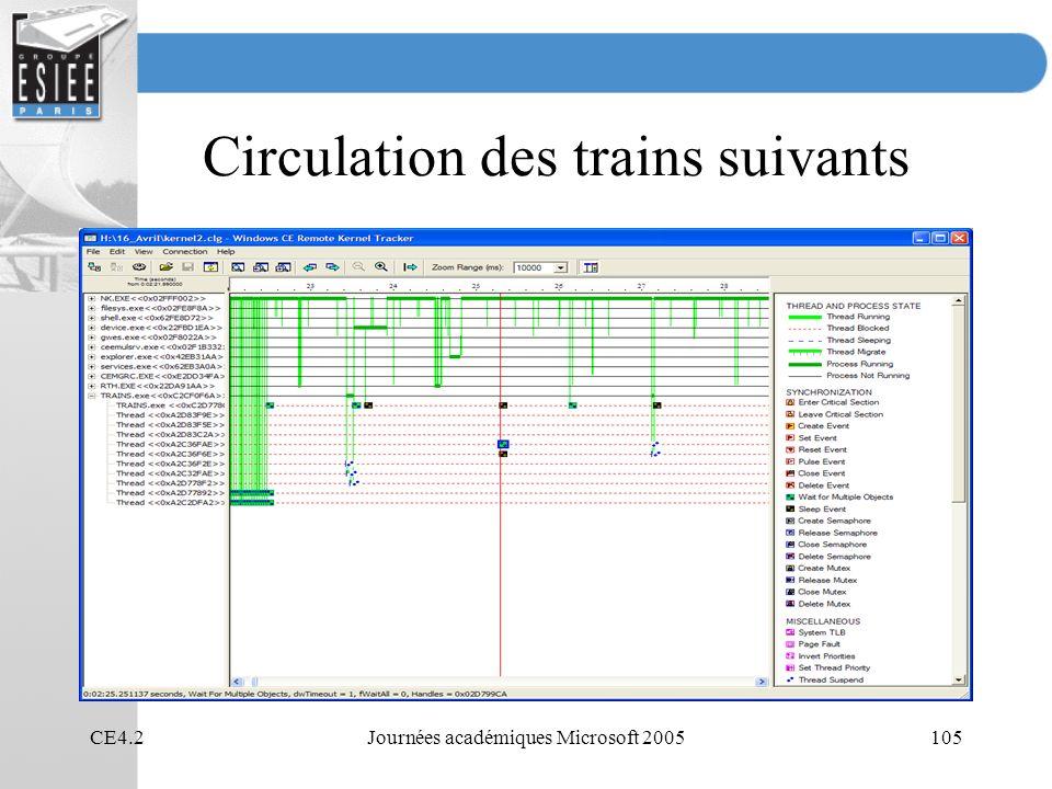 Circulation des trains suivants