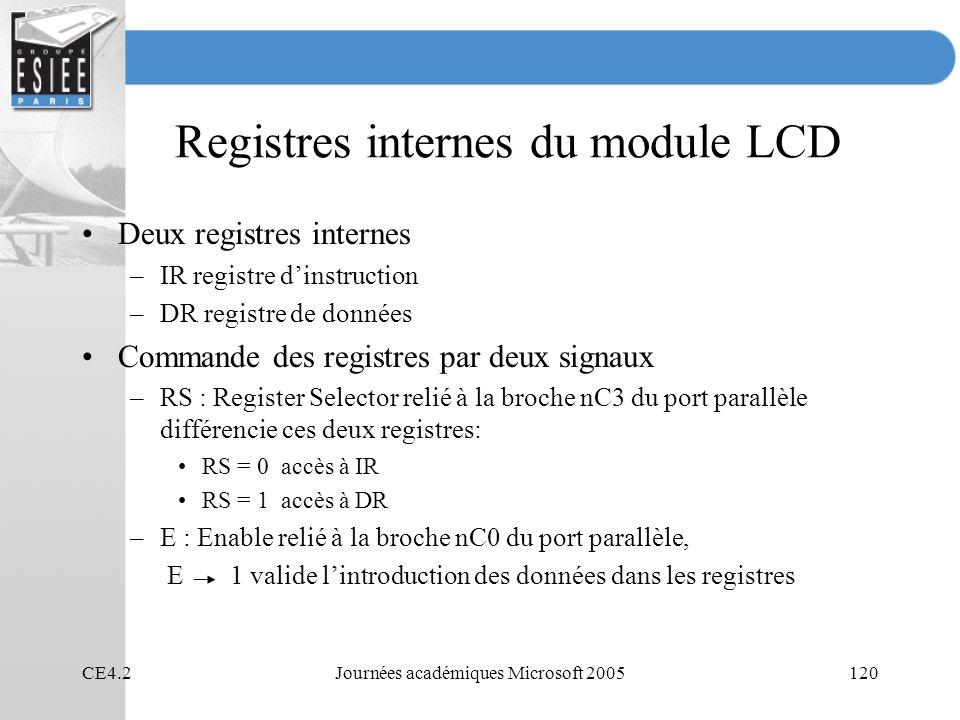 Registres internes du module LCD