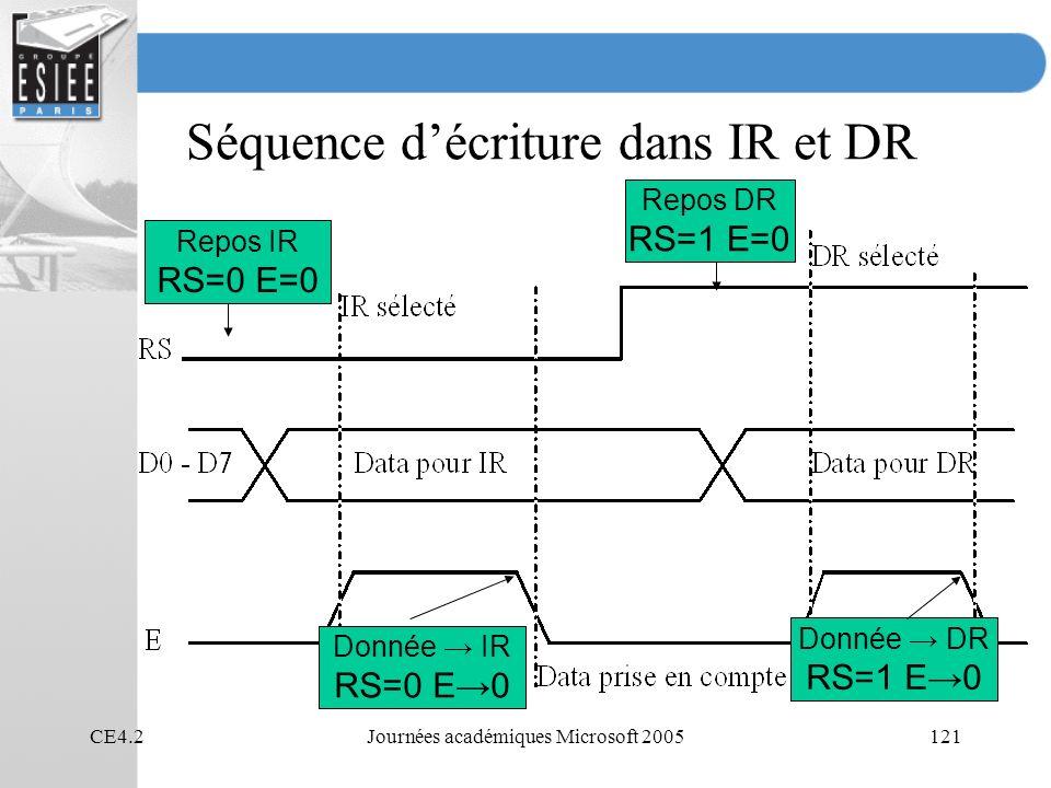 Séquence d'écriture dans IR et DR