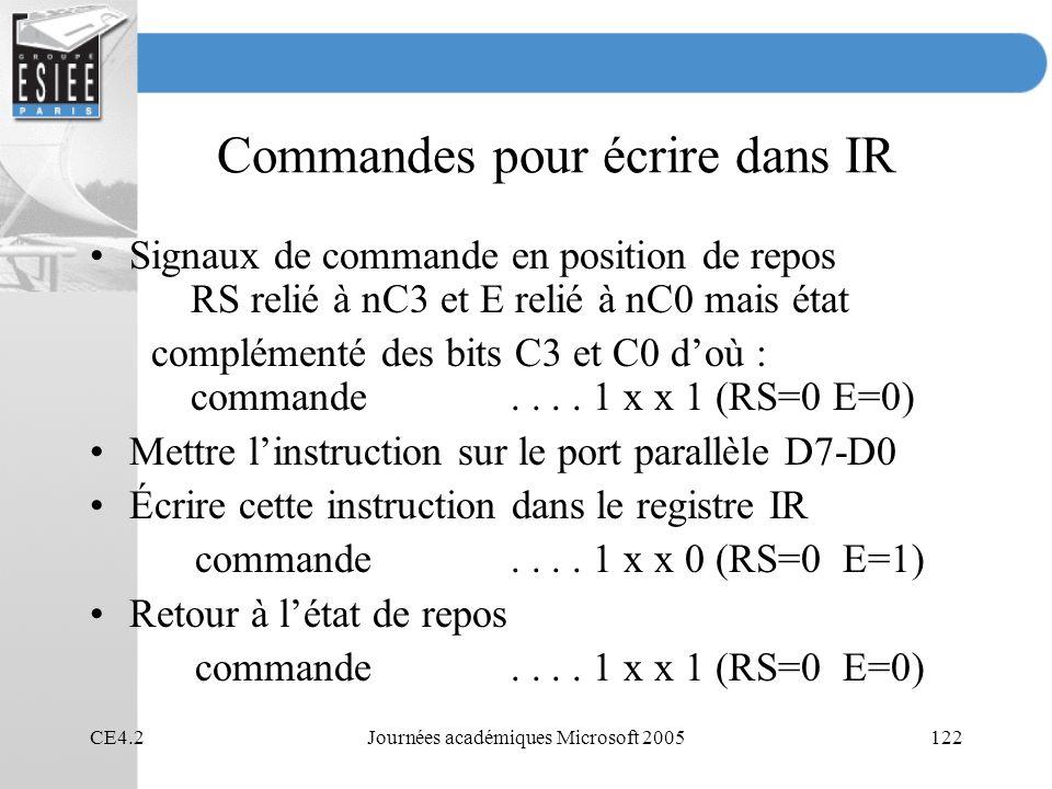 Commandes pour écrire dans IR