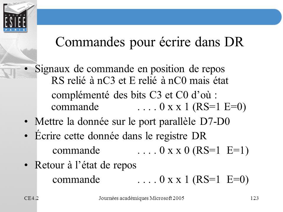 Commandes pour écrire dans DR