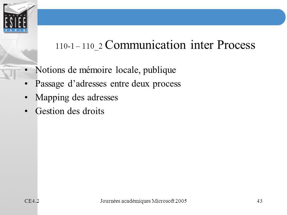 110-1 – 110_2 Communication inter Process