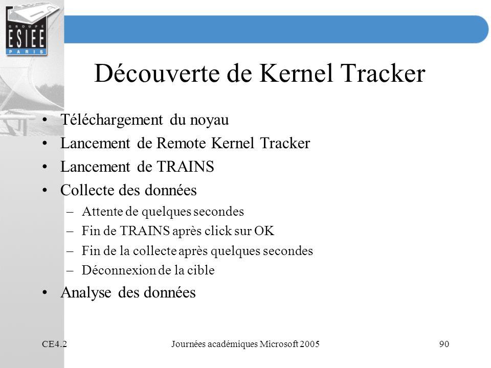 Découverte de Kernel Tracker