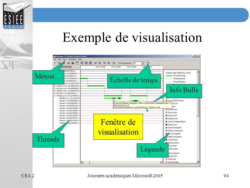 Exemple de visualisation
