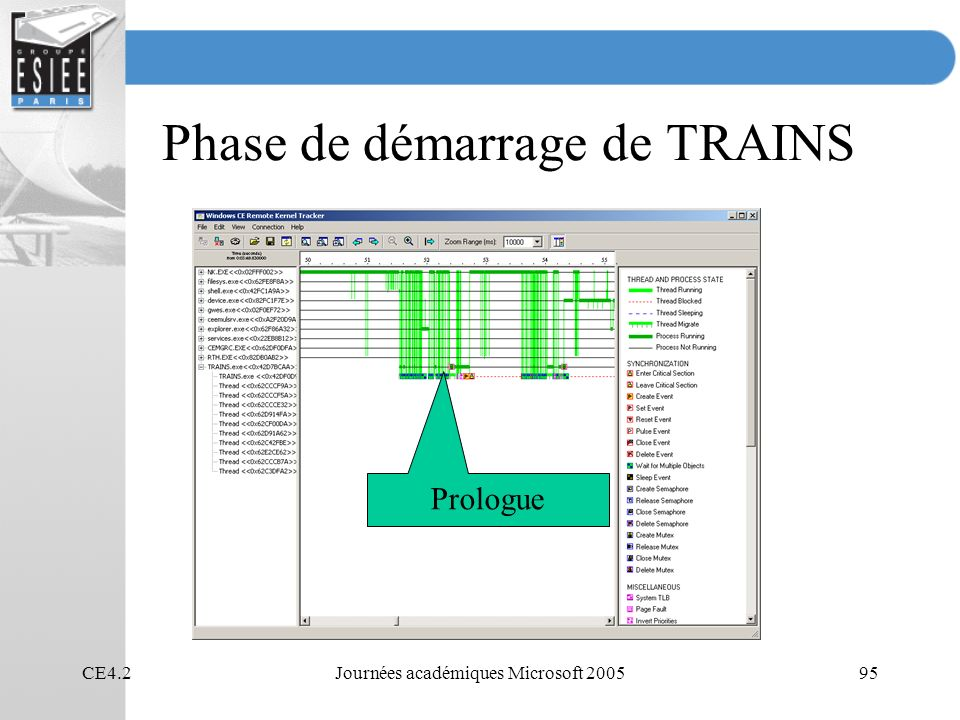 Phase de démarrage de TRAINS