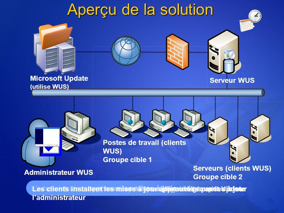 Aperçu de la solution Microsoft Update (utilise WUS) Serveur WUS