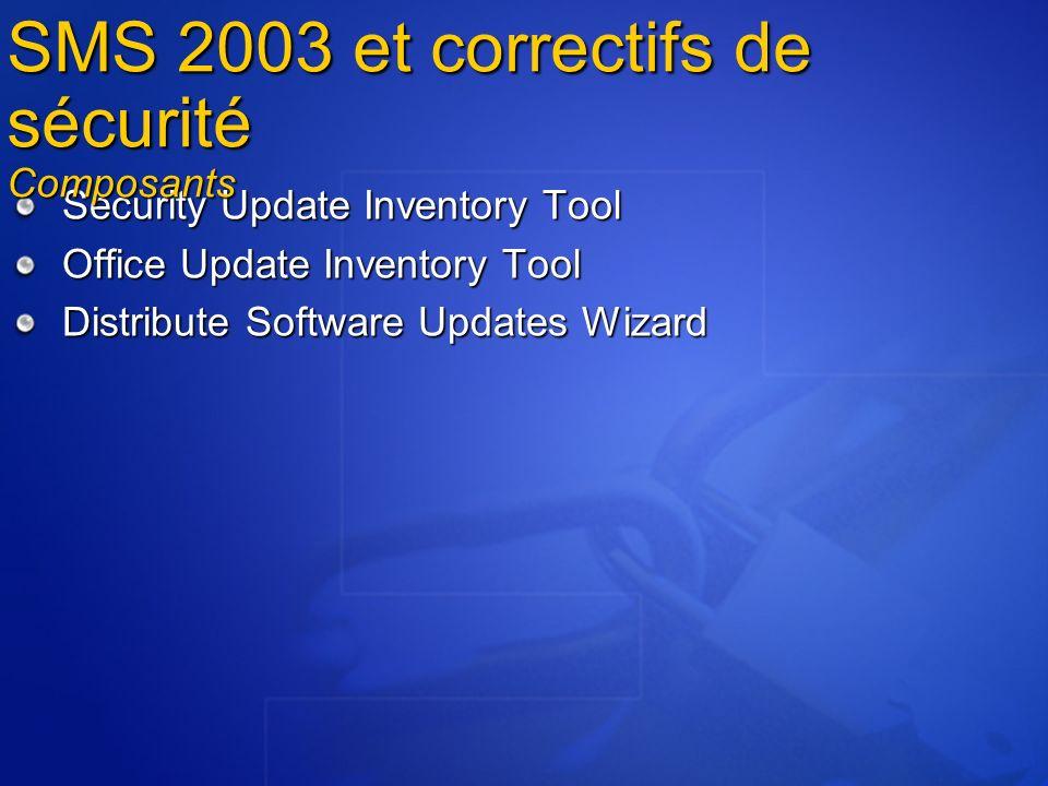 SMS 2003 et correctifs de sécurité Composants