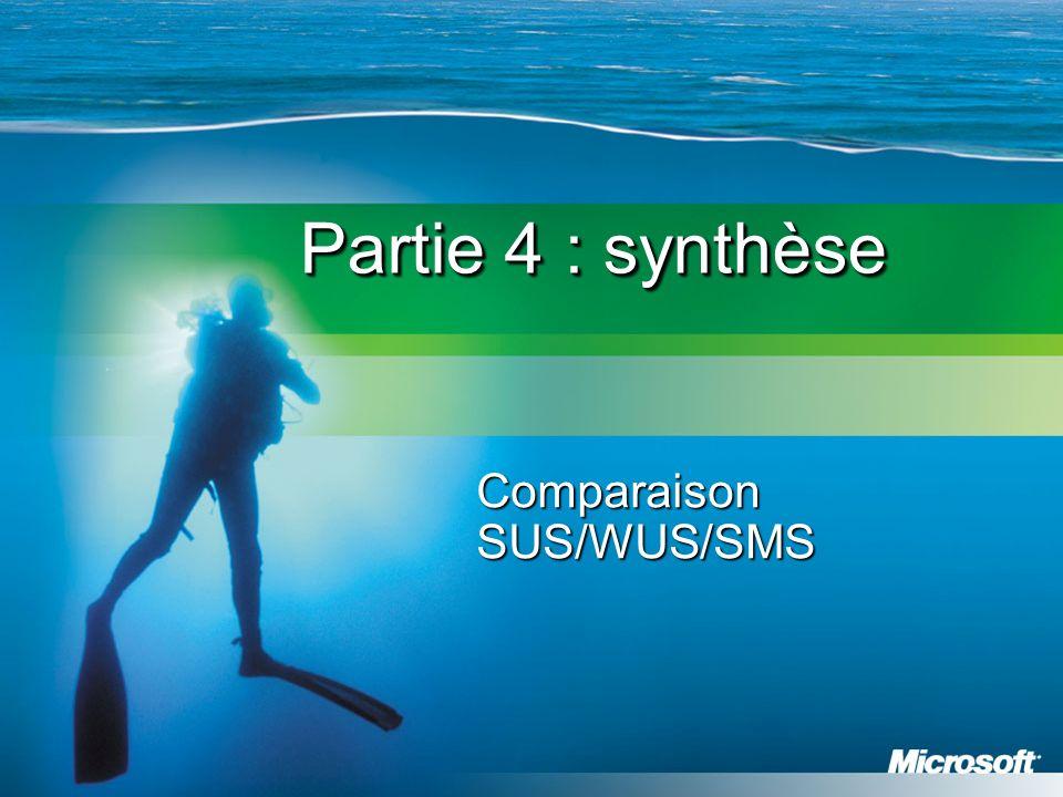 Comparaison SUS/WUS/SMS