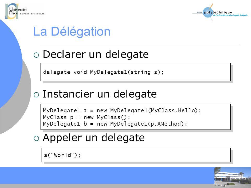 La Délégation Declarer un delegate Instancier un delegate