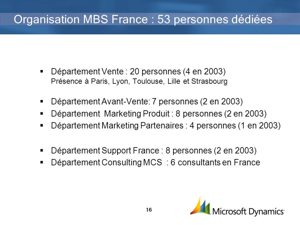 Organisation MBS France : 53 personnes dédiées