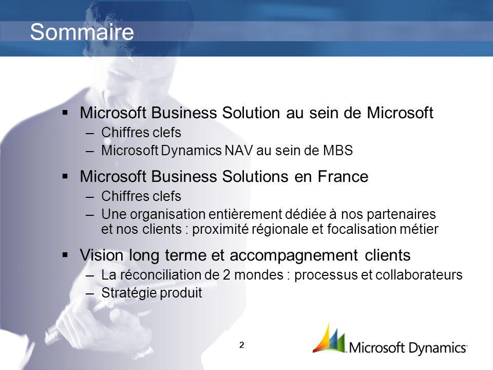 Sommaire Microsoft Business Solution au sein de Microsoft