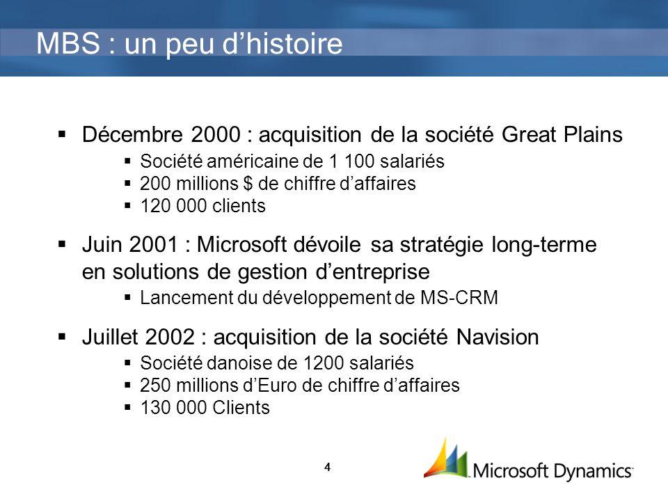 MBS : un peu d'histoire Décembre 2000 : acquisition de la société Great Plains. Société américaine de 1 100 salariés.