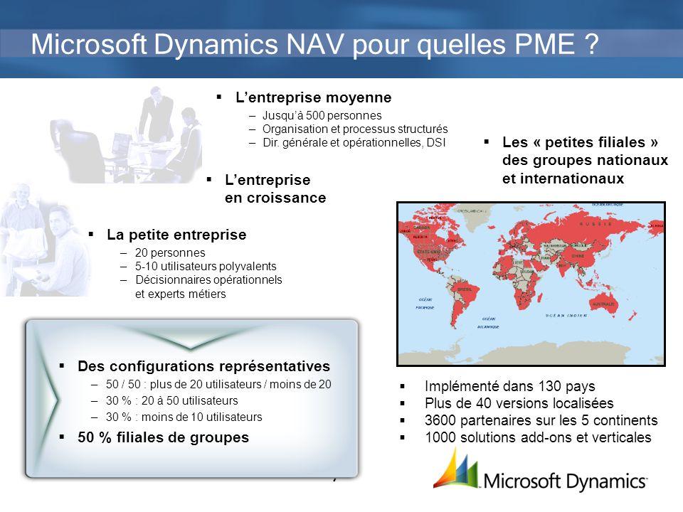 Microsoft Dynamics NAV pour quelles PME