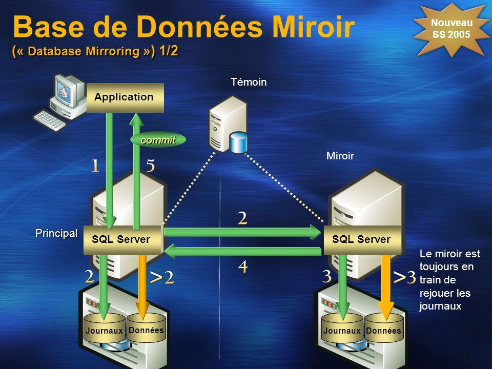 Base de Données Miroir (« Database Mirroring ») 1/2
