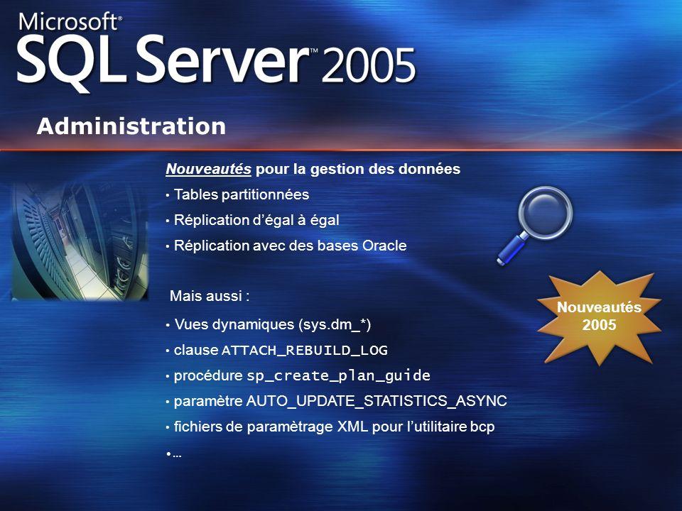 Administration Vues dynamiques (sys.dm_*)