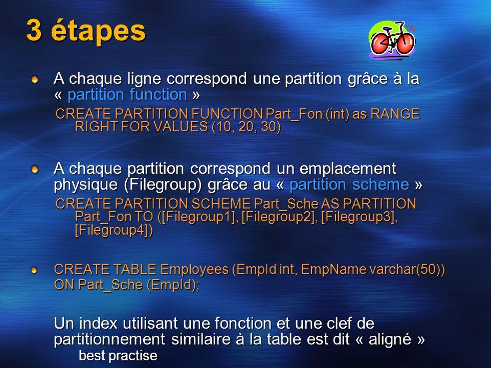 3 étapes A chaque ligne correspond une partition grâce à la « partition function »
