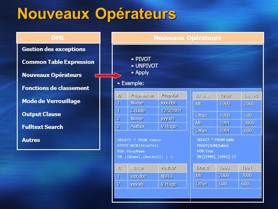Nouveaux Opérateurs DML Nouveaux Opérateurs Tableaux Dynamiques