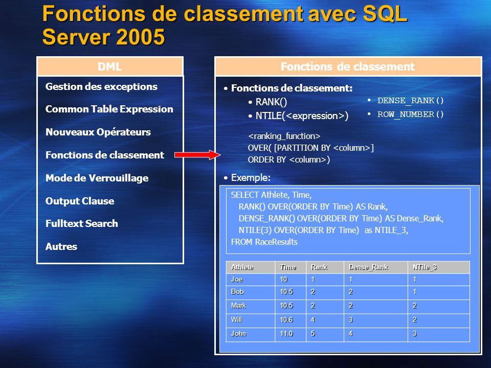 Fonctions de classement avec SQL Server 2005