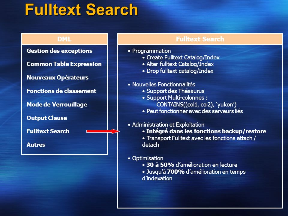 Fulltext Search DML Fulltext Search Gestion des exceptions