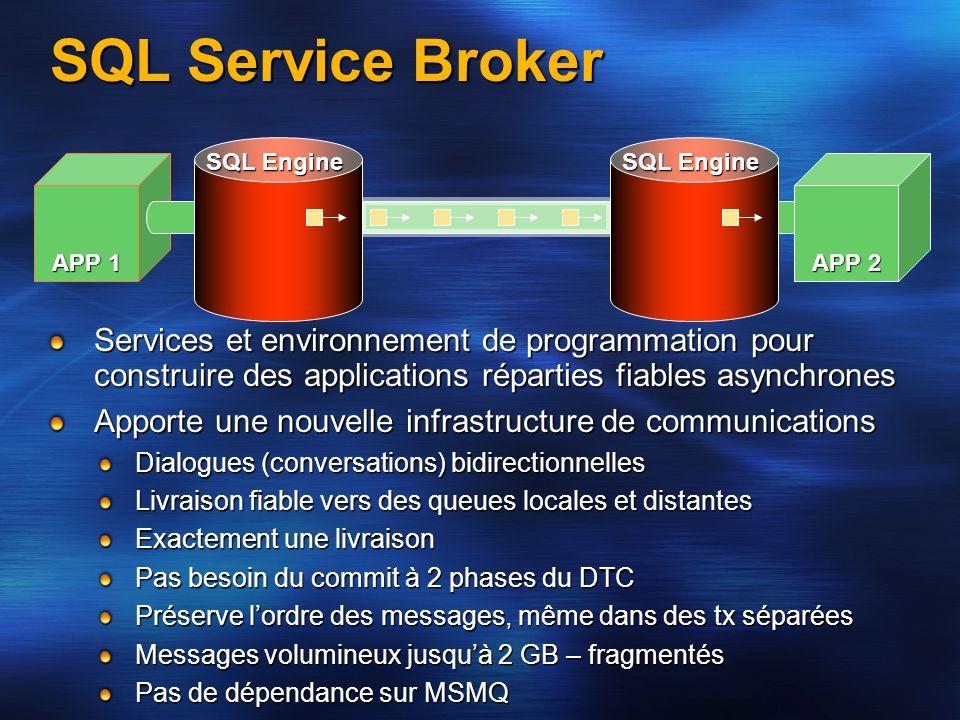 SQL Service Broker SQL Engine. SQL Engine. APP 1. APP 2.